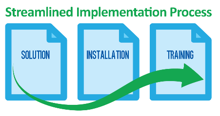 Streamlined Implementation Process